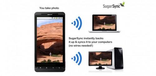 SugarSync Free Android