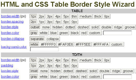 CSS Table Wizard